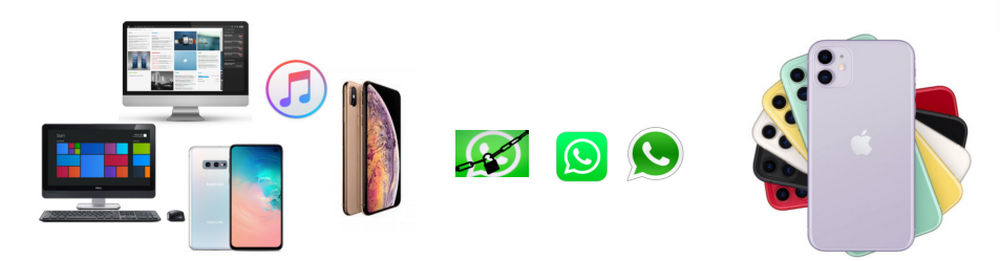 tranfer whatsApp messages to iPhone 11(Pro)